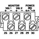 Monitoramento de Banco de Baterias  em Subestações